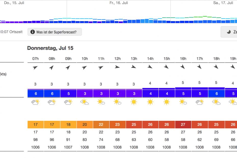Bildschirmfoto 2021-07-15 um 10.08.32